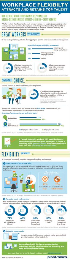 Why Workplace Flexibility Attracts and Retains Top Talent (Infographic)   Inc.com