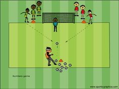 Soccer fun games are designed for fun, learning and development.