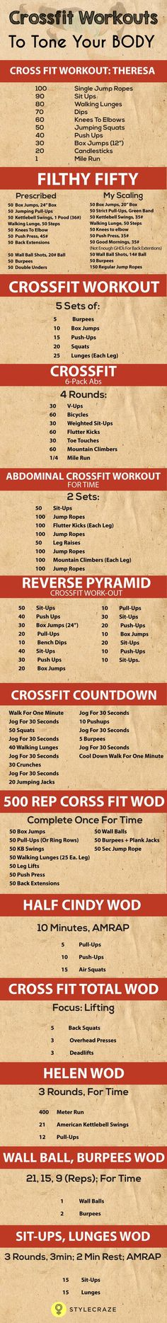 20 Effective Crossfit Workouts To Tone Your Body More