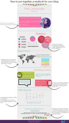media kit example - Google-haku