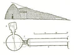 Plan d'une tombe à coupole d'un cercle à tombes de Mycènes.