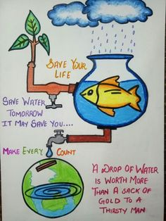 Save Environment Poster Drawing, Save Environment Posters, Poster Making About Environment, Water Pollution Poster, Save Water Poster Drawing, Poster On Save Water, Save Earth Posters, Poster On Earth Day, Save Water Save Life