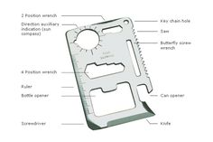 Credit card survival tool. $3.95 No, not some advice pamphlet by suze orman... a compact sized tool for your wallet