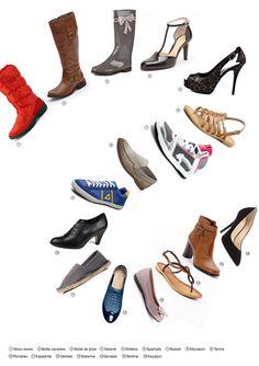 Imagier 5 : Les chaussures