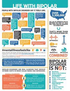 Life with anxiety fact sheet by SAGE - issuu Bipolar Disorder Facts, People With Bipolar Disorder, Living With Bipolar Disorder, Psychology Disorders, Mental Health Disorders, Mental And Emotional Health, Mental Health Problems, Mental Health Matters, Psychiatric Nurse Practitioner