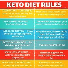 Wanting Ballerina Diet Plan #fitnessaddict #DietPlan1200Calorie - #ketomealplan