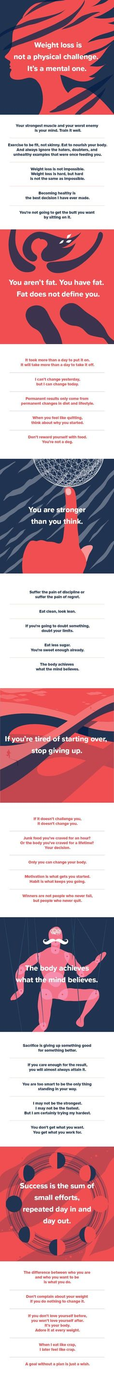 The Best Inspirational Quotes for Weight Loss