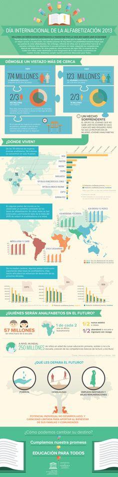Día Mundial de la alfabetización 2013 #infografia #infographic #education