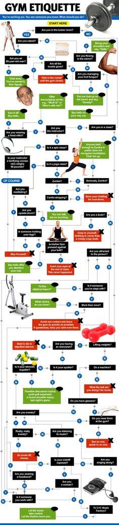gym etiquette by Maiden11976