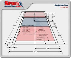 Attention Volleyball Lovers The Court Diagram With Measurements