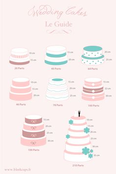 Combien de parts dans un wedding cake ? (by Bleekcup's )