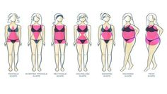 Do you know what body type are you? Well, if you know you can get the best advice about exercising and healthy diets according to your body characteristics. If you have ever heard about ectomorph, endomorph and mesomorph body, there are many training programs and recipes for each of the mentioned type. You can choose […]