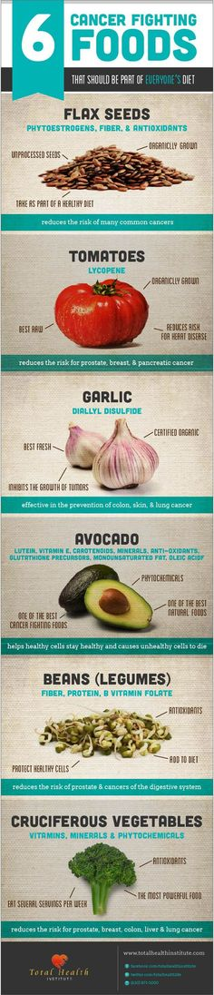 The powerful phytochemical compounds found in garlic are capable of helping prevent the start or progress of specific kinds of cancers -- Click on the image for additional details.