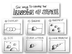 Ci sono sei semplici modi per rendere i nostri disegni tridimensionali e dare l'illusione della profondità e dello spazio; attraverso questi sei suggerimenti potremmo ripercorrere la storia d…