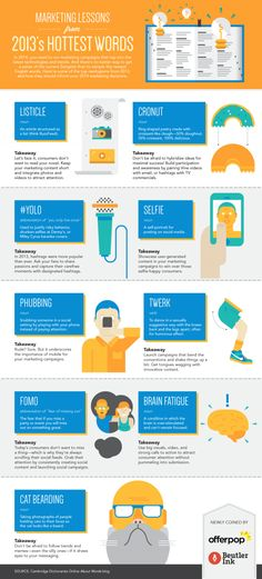 Marketing lessons from 2013's hottest words [infographic]