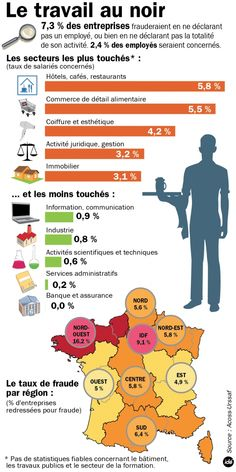 Des chiffres inédits sur le travail illégal - Information - France Culture