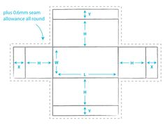 kirin notebook - the blog of lara cameron: Kirin&Co's Tutorial Factory - Tissue box cover