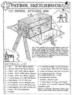 Vintage Popular Mechanics Magazine plan for kitchen prep box or Boy Scout Patrol Box