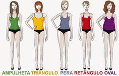Dica de Amiga: Biquínis para cada tipo de corpo - Verão 2015