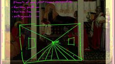 How One-Point Linear Perspective Works.