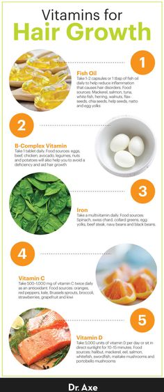 Top 6 Vitamins for Hair Growth ( Is Essential) - Dr. Axe : Top 6 Vitamins for Hair Growth ( Is Essential) - Dr. Oil For Hair Loss, Stop Hair Loss, Foods For Hair Loss, Natural Hair Loss Treatment, Natural Hair Growth, Vitamins For Hair Growth, Healthy Hair Growth, Hair Growth Food, Best Hair Vitamins