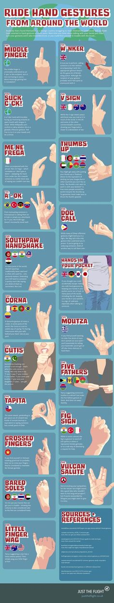 Educational infographic & Data Rude Hand Gestures From Around the World - Best Infographics:. Image Description Rude Hand Gestures From The More You Know, Good To Know, Rude Hand Gestures, Thinking Day, Body Language, Sign Language, Things To Know, Hetalia, Decir No