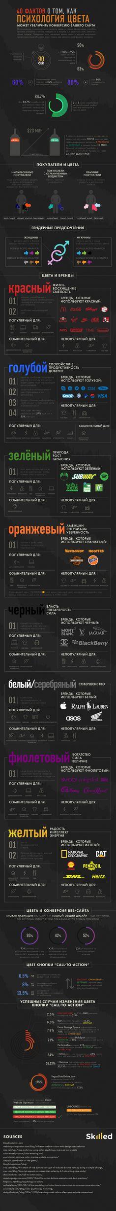 40 фактов о психологии цвета, инфографика