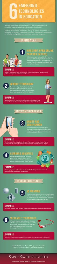 6 Emerging Education Technologies #Infographic #teaching #edtech #teachers