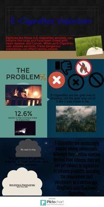Taylor.Kelly E-Cigarettes   Piktochart Infographic Editor