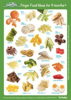Finger Food Ideas for 9 months plus