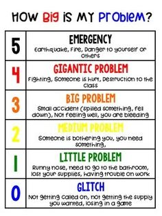 I have introduced this into my Special Day Class to talk about how big their problem is and different ways problems can be solved. I have created a big chart that is at the front of the class and each student has a small one on their desk.