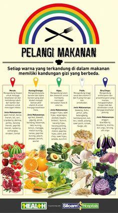 Pelangi Makanan: Manfaat Makanan berdasarkan warna – Food: Different color, diff… Food Nutrition Facts, Nutrition Guide, Nutrition Plans, Nutrition Education, Health And Nutrition, Health Fitness, Healthy Habits, Healthy Tips, Healthy Food
