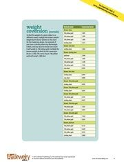 Weight Conversion Chart For Different Metals  ArtjewelrymagCom