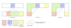 Guia Arauco: Como projetar e construir uma cozinha corretamente?,Cortesia de Arauco