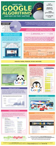SEO Basics: What are Google Algorithms and Why Do They Matter? #google #googlealgorithms