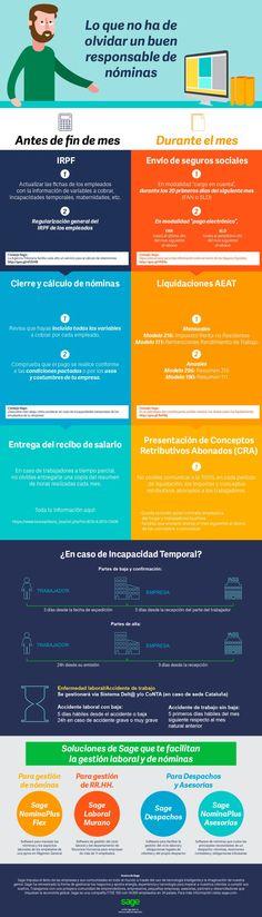 Lo que no ha de olvidar un buen responsable de nóminas #infografia #infographic