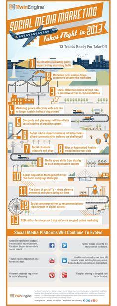 2013년 새롭게 뜨는 소셜 미디어 트렌드 13가지 (Social Media Marketing Takes Flight in 2013)