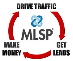 My Lead System Pro Compensation Plan | MLSP Pay Plan and Leadership Ranks explained [New updates for 2013]