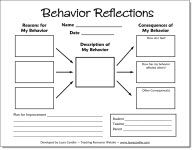 Behavior Reflections Multiflow Map - Really makes students think about the choices they are making