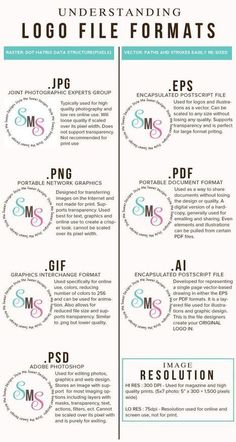 Business infographic : logo file formats, image types A professional graphic designer will create your .- Business infographic : logo file formats image types A professional graphic designer will create your- Graphisches Design, Design Blog, Graphic Design Tutorials, Graphic Design Inspiration, What Is Graphic Design, Layout Design, Design Page, Web Layout, Booth Design