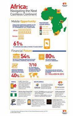 Navigating the Next Cashless Continent {MasterCard Worldwide}