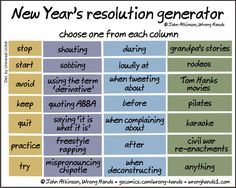 Six bloggers navigate the transition from 2016 to 2017 with poetry, illustration, photography, and more. (Featured illustration: John Atkinson at Wrong Hands https://wronghands1.com/)