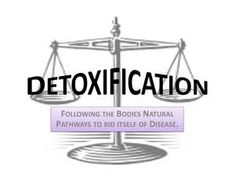 How to Detoxify the Body in Proper Order