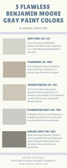 Benjamin Moore Gray Owl c. Benjamin Moore Revere Pewter d. Benjamin Moore Camouflage e. Exterior Paint Colors For House, Paint Colors For Home, House Colors, Exterior Colors, Wall Exterior, Gray Exterior, Basement Paint Colors, Exterior Remodel, Benjamin Moore Grau