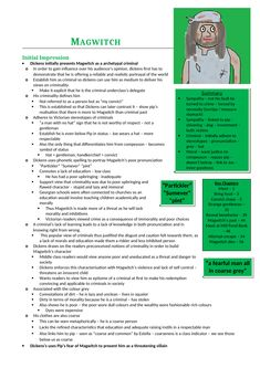 Great Expectations Character Revision Guide Collection (Grade 9 - 26 pages) by SarahStubington - Teaching Resources - Tes Revision Guides, Gcse Revision, Study Guides, Study Tips, Great Expectations Characters, 9th Grade English, Message Bible, Key Quotes, Chapter Summary