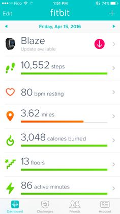 Quick overview in Fitbit.com of your activities, calories, sleep, steps, etc., on the Fitbit app on your cell phone