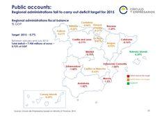 Public accounts  Quarterly Report Q3 2015 Circulo de Empresarios-Septiembre 2015