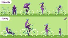 Equality v Equity. Equality is often equated with fairness, but fairness doesn't mean the same it means everyone has their needs met. Equity Vs Equality, Robert Wood Johnson, What Is Health, Kent County, Social Determinants Of Health, Parks And Recreation, Design Thinking, Best Funny Pictures, Trauma