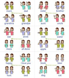 Baby Sign Language Chart (Printable PDF) Teaching a baby some sign language while they are learning to speak can accelerate the learning process and these babies tend to be less fussy because they can communicate better.