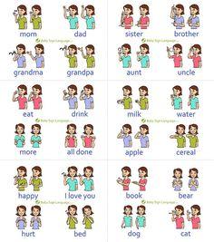 Baby Sign Language Chart (Printable PDF)
